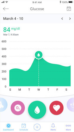Buddy app, showing the Glucose reporting page.